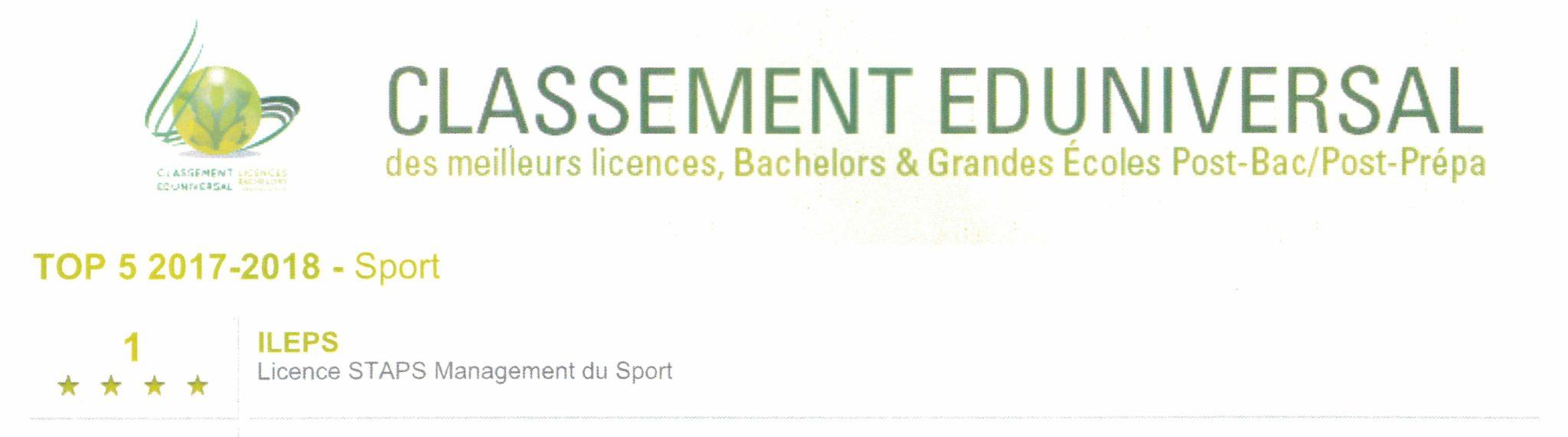 Eduniversal 2018 Licence STAPS Classement