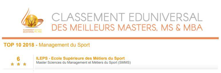 Eduniversal 2018 Master SMMS Classement
